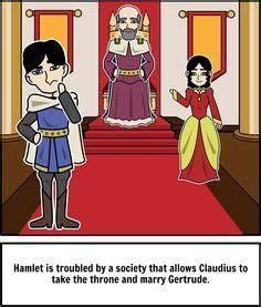Hamlet revenge essay planning